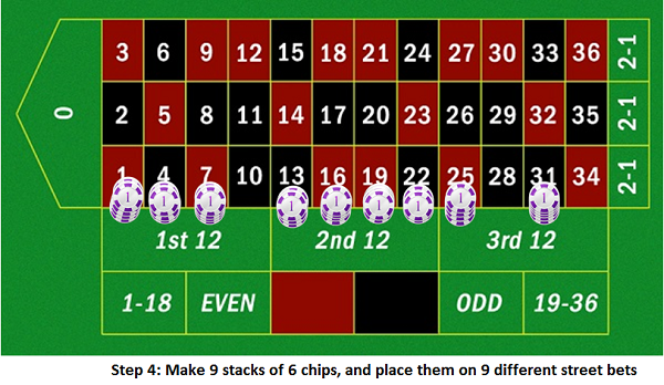 Betting Strategy Double - 49460