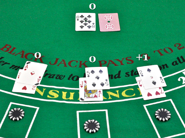 Card Counting - 811632