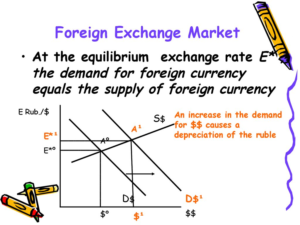 Casino Exchange Foreign - 920193