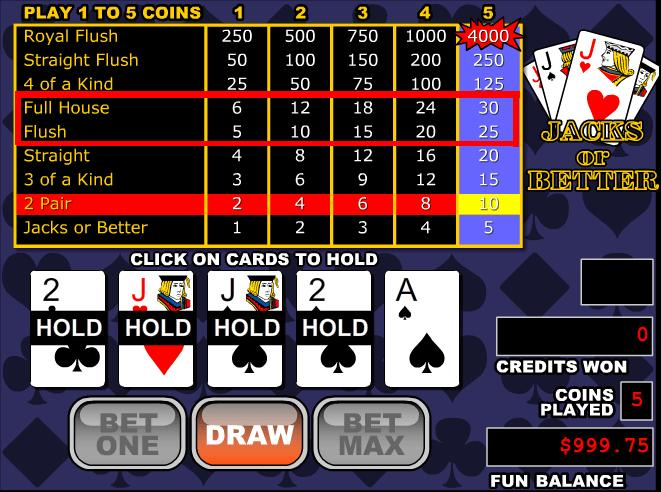 Video Poker Pay - 863742